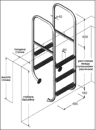 Лестница ТИНА 3 ступени с фланцами (изготовление под заказ)