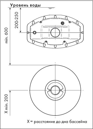 Фланец с уплотнениями для Cyclon/Cyclon Duo