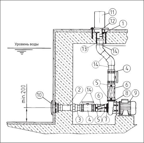 Комплект насосный Kanone, 380 В/3,4 кВт, сопло колокол