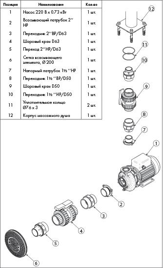 Массажный душ MINI Orca, насосный комплект, 230 В, 0,73 кВт