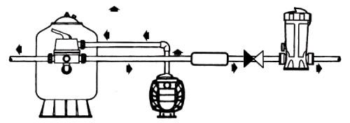 Дозатор  1 для медл. раств. таблеток  Макси и др. (3,5 кг)