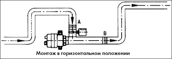 Эл.водонагреватель EWT-70  3 кВт, подкл. накидные гайки с клеевым соединением D 50, в комплектацию входит термостат и датчик давления