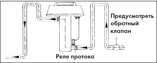 Эл. водонагреватель EWT 95-15, 18 кВт, 380 В