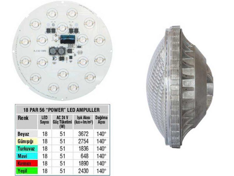 LED Single Color 18