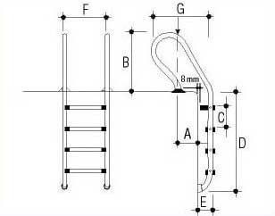5 ступеней