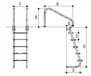 2 ступени