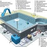 Декоративное бетонное покрытие для отделки бассейна